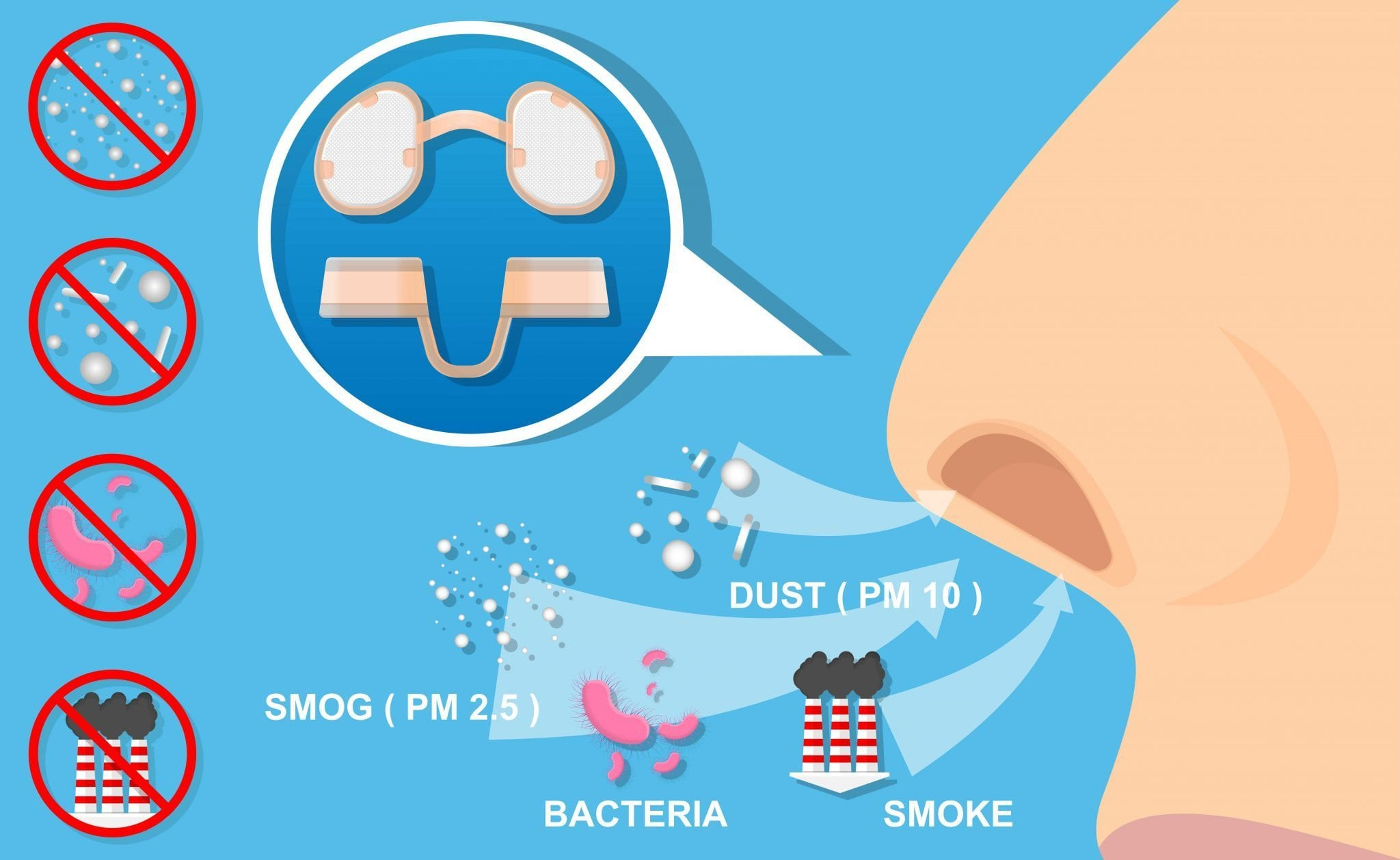 Infographic for Air Purifier